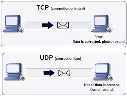 ال TCP و UDP