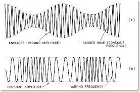 طريقة التوجية والربط بين اجهزة الm5