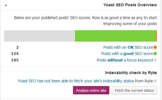 شرح استخدام أضافة Yoast SEO